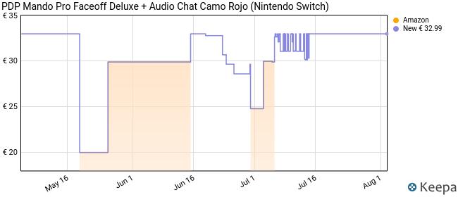 PDP - Mando Pro Faceoff Deluxe + Audio Chat Camo Rojo (Nintendo Switch)