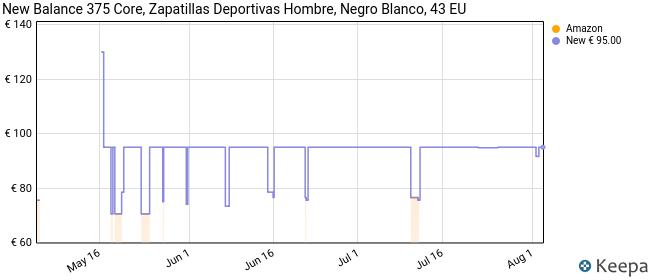 New Balance 373v2, Zapatillas para Hombre, Negro (Black/White Ca2), 43 EU