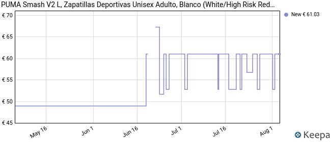 PUMA Smash V2 L, Zapatillas Unisex Adulto, Weiß White High Risk Red Team Gold, 48.5 EU