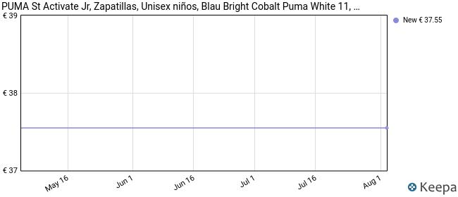 PUMA ST Activate JR, Zapatillas Unisex niños, Azul (Bright Cobalt White), 37 EU