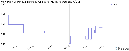 Helly Hansen HP 1/2 Zip Pullover Suéter, Hombre, Navy, M