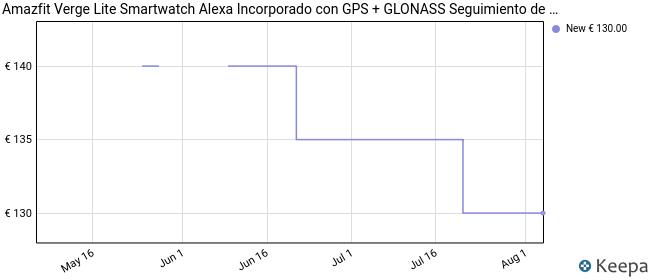 Amazfit Verge Lite - Reloj de Fitness color gris
