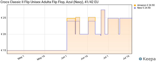 Crocs Classic II Flip, Chanclas Unisex Adulto, Azul (Navy 410), 41/42 EU