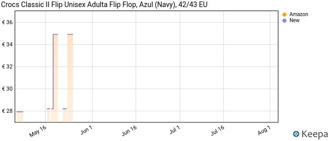 Crocs Classic II Flip, Chanclas Unisex Adulto, Azul (Navy 410), 42/43 EU