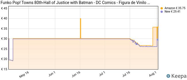 Funko- Pop Towns 80th-Hall of Justice w/Batman Collectible Figure, Multicolor (44469)