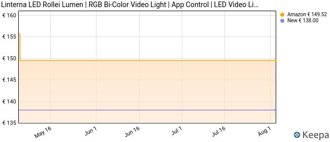 Linterna LED Rollei Lumen | RGB Bi-Color Video Light | App Control | LED Video Light adecuado para retratos, productos y videografía