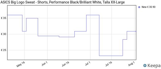 ASICS Big Logo Sweat - Shorts, Performance Black/Brilliant White, Talla XX-Large