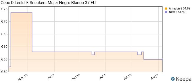 Geox D LEELU' E, Zapatillas para Mujer, Negro (Black C9999), 37 EU