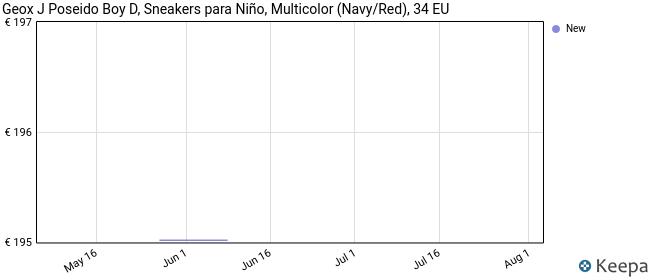 Geox J POSEIDO Boy D, Zapatillas para Niños, Azul (Navy/Red C0735), 34 EU