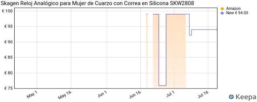 Skagen Reloj Analógico para Mujer de Cuarzo con Correa en Silicona SKW2808