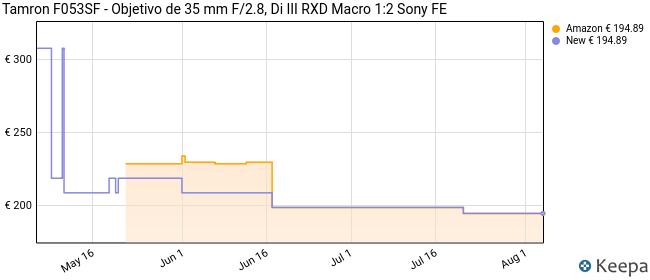 Tamron F053SF - Objetivo de 35 mm F/2.8, Di III RXD Macro 1:2 Sony FE