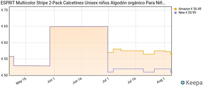 Under Armour Tech Pantalón, Hombre, Marrón, 3232