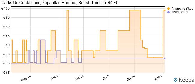 Clarks Un Costa Lace, Zapatillas, Marrón (British Tan Lea British Tan Lea), 44 EU
