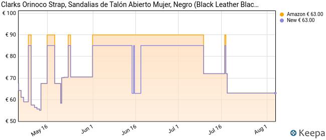 Clarks Orinoco Strap, Sandalias de Talón Abierto para Mujer, Negro (Black Leather Black Leather), 39 EU