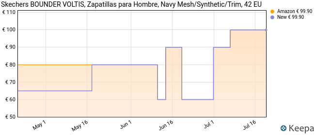 Skechers Bounder, Zapatillas para Hombre, Azul (Navy Mesh/Synthetic/Trim Nvy), 42 EU