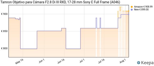 Objetivo Tamron 17-28 mm F2.8 Di III RXD para montura Sony E full frame (A036SF)