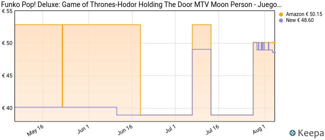 Funko- Pop Deluxe: Game of Thrones-Hodor Holding The Door Juguete Coleccionable, Multicolor (45053)