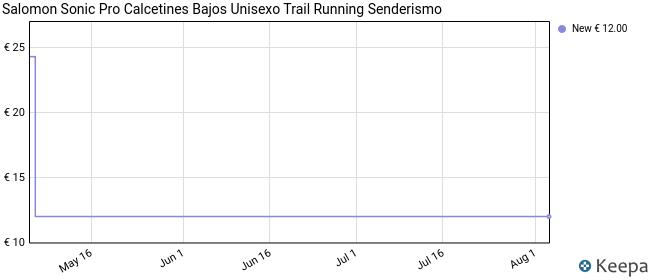 Salomon Sonic Pro Calcetines Bajos Unisexo Trail Running Senderismo