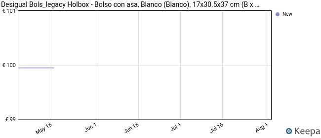 Desigual Bols_legacy Holbox - Bolso con asas, 17 x 30,5 x 37 cm, color Blanco, talla 17x30.5x37 cm (B x H x T)
