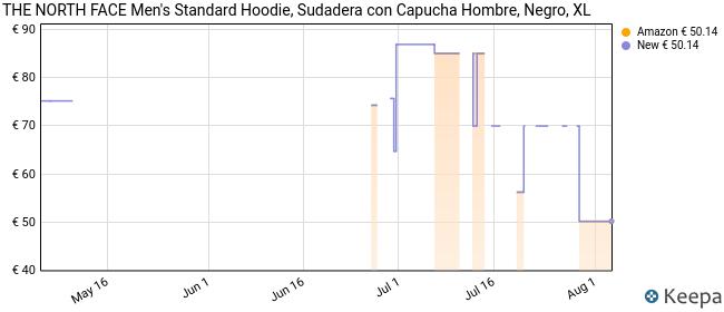 The North Face Sudadera con Capucha para Hombre estándar. Negro XL