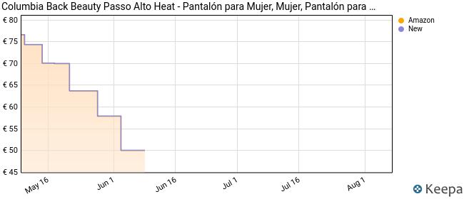 Columbia Back Beauty Passo Alto Heat - Pantalón para Mujer, Mujer, 1412331, Verde Oliva, Large