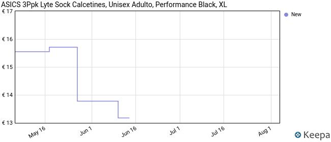 ASICS 3Ppk Lyte Sock Calcetines, Unisex Adulto, Performance Black, XL