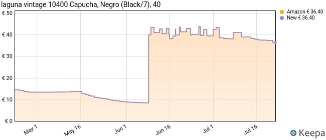 laguna vintage 10400 Capucha, Negro (Black/7), 40 (Talla del Fabricante: Medium)