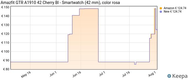 Amazfit GTR A1910 42 Cherry Bl - Smartwatch (42 mm), color rosa