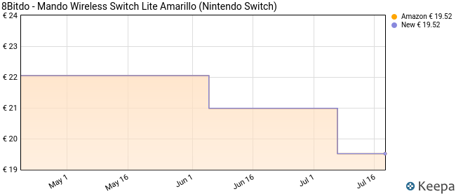 8Bitdo - Mando Wireless Switch Lite Amarillo (Nintendo Switch)