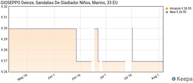 Gioseppo DEINZE, Sandalias de Gladiador para Niños, Azul (Marino Marino), 33 EU