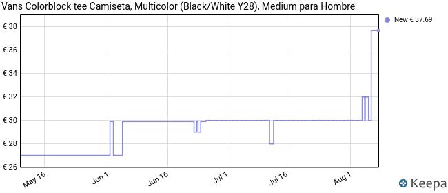 Vans Colorblock tee Camiseta, Multicolor (Black/White Y28), Medium para Hombre
