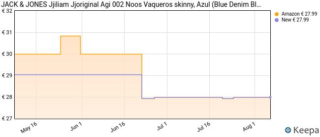 Jack & Jones Jjiliam Jjoriginal Agi 002 Noos Vaqueros Skinny, Azul (Blue Denim Blue Denim), 28W / 32L para Hombre