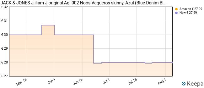 Jack & Jones Jjiliam Jjoriginal Agi 002 Noos Vaqueros Skinny, Azul (Blue Denim Blue Denim), 31W / 30L para Hombre
