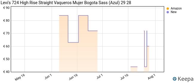 Levi's 724 High Rise Straight Vaqueros, Bogota Sass, 29W / 28L para Mujer