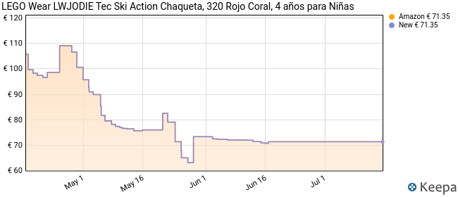 LEGO Wear LWJODIE Tec Ski Action Chaqueta, 320 Rojo Coral, 4 años para Niñas