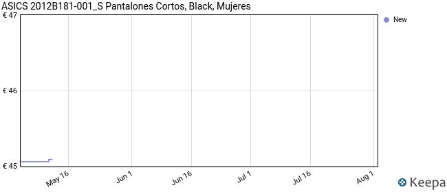 ASICS 2012B181-001_S Pantalones Cortos, Black, Mujeres