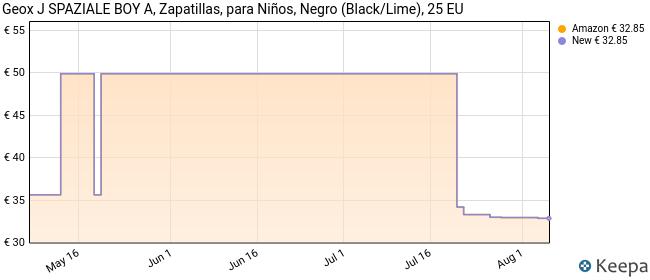 Geox J SPAZIALE Boy A, Zapatillas, Black/Lime, 25 EU