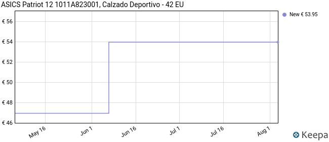 Asics Patriot 12, Sneaker Hombre, Black/White, 42 EU