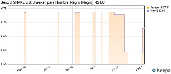 GEOX U SNAKE.2 B BLACK Men's Trainers Low-Top Trainers size 42(EU)