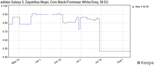 adidas Galaxy 5, Running Shoe Womens, Core Black/Footwear White/Grey, 38 EU