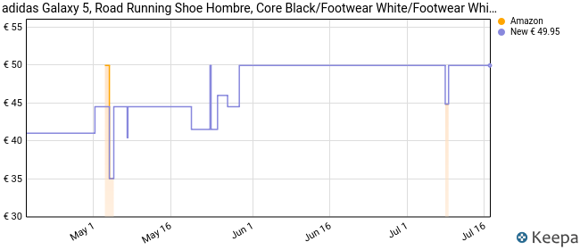 adidas Galaxy 5, Running Shoe Hombre, Core Black/Footwear White/Footwear White, 44 2/3 EU