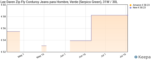 Lee Daren Zip Fly Corduroy Pana, Serpico Green, 31/30 para Hombre