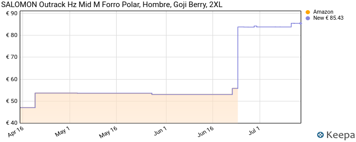 SALOMON Outrack Hz Mid M Forro Polar, Hombre, Goji Berry, 2XL