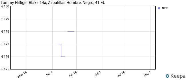 Tommy Hilfiger Blake 14a, Zapatillas Hombre, Negro, 41 EU