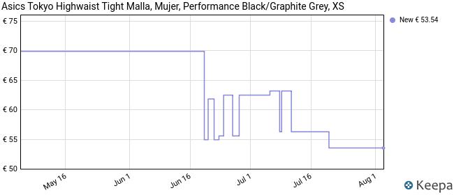 Asics Tokyo Highwaist Tight Malla, Mujer, Performance Black/Graphite Grey, XS