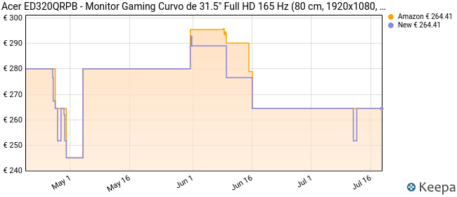 Acer ED320QRPbiipx - Monitor curvo de 31.5