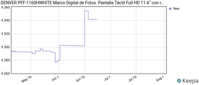 """DENVER PFF-1160HWHITE Marco Digital de Fotos. Pantalla Táctil Full HD 11.6"""" con resolución 1080P: 1920x1080. Wi-Fi. Temporizador. Software fotográfico para Enviar Fotos Desde la aplicación móvil al"""