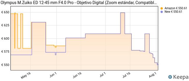 Olympus M.Zuiko ED 12-45 mm F4.0 Pro - Objetivo Digital (Zoom estándar, Compatible con Todas Las cámaras MFT Olympus OM - D & Pen, Panasonic G) Negro