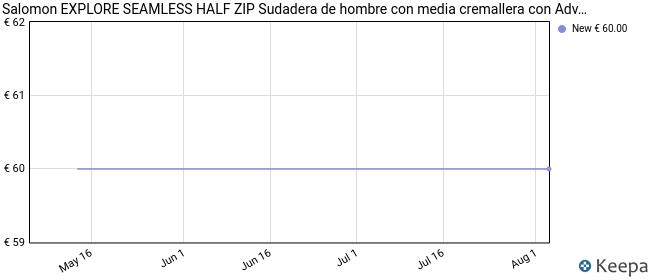 Salomon EXPLORE SEAMLESS HZ M Sudadera con media cremallera, Negro, Talla XL para Hombre