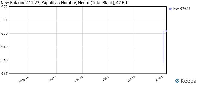 New Balance 411v2, Zapatillas para Correr de Carretera Hombre, Negro (Black), 42 EU